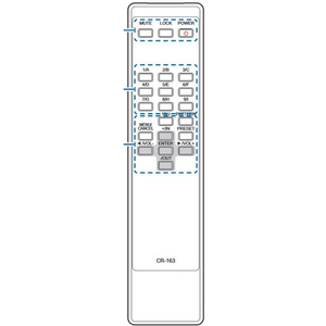 CYP: CR-163 Remote Control For PUV Series Matrices